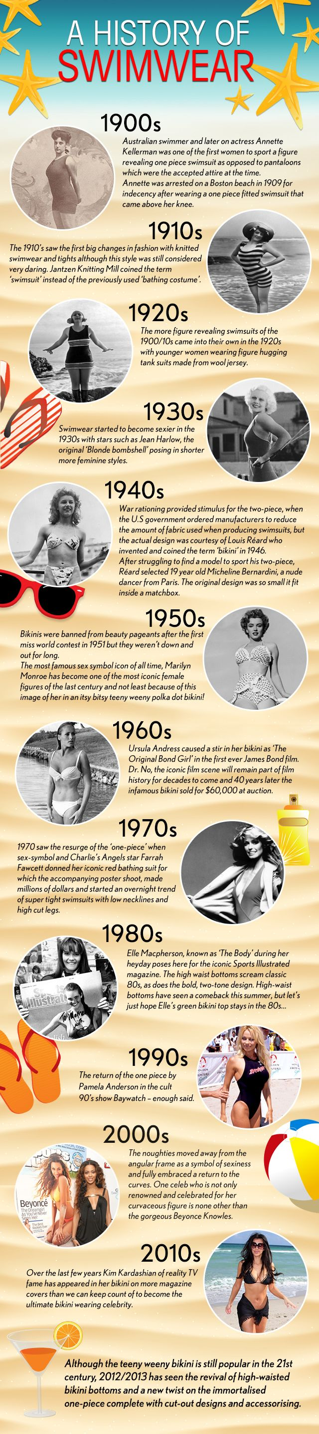Swimwear 365 takes a look through time to see how the swimsuit has evolved over the years.