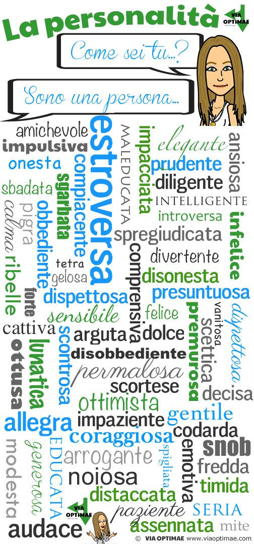 Learning Italian - Aggettivi di personalità… Come sei tu? Talking about yourself and your personality in Italian. How many adjectives do you recognize?