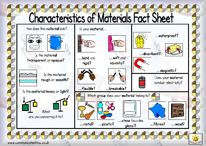 Here 39 s a poster on characteristics of materials that for Use of waste material for kids