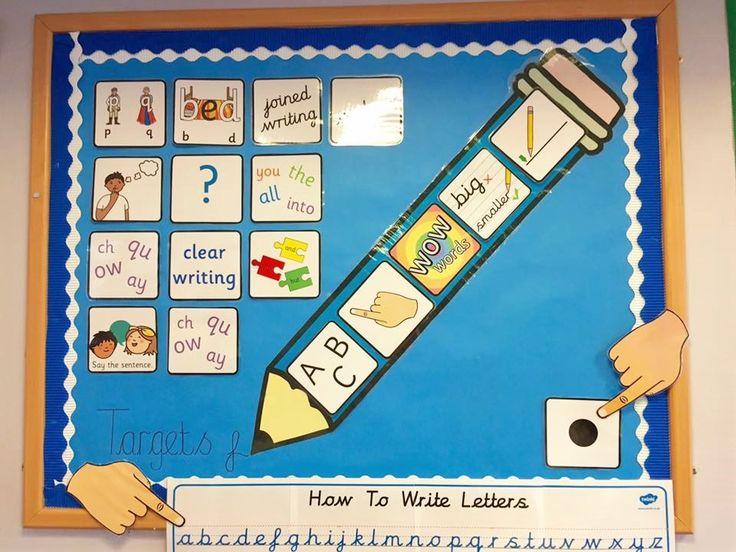 handwriting alphabet display in a classroom