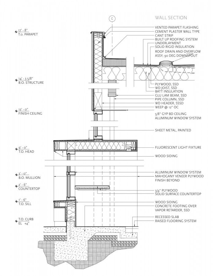 Floor To Ceiling Window Construction Details – HBM Blog