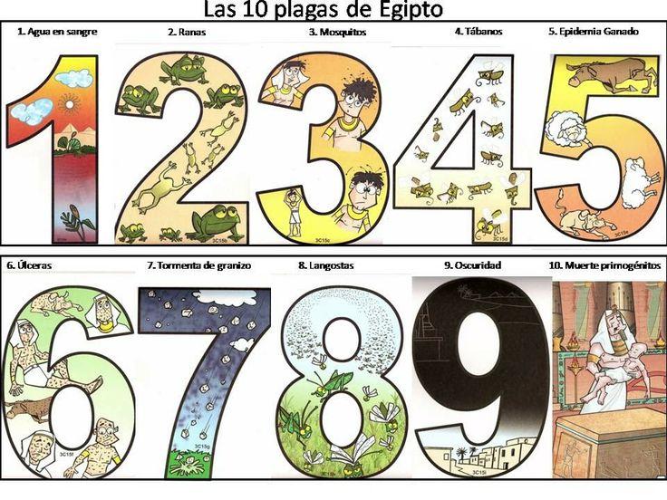 De 10 plagen van Egypte / Dibujo