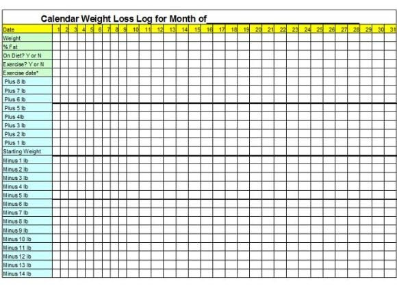 Pin On Chart Template
