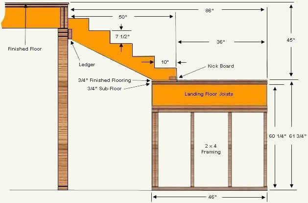 Staircase Dimensions on Log Cabin Plans With Garage