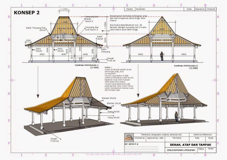rumahSKETCH.com: Joglo Kepuhan Limolasan 12x12 M2 (modif) Draft Konsep