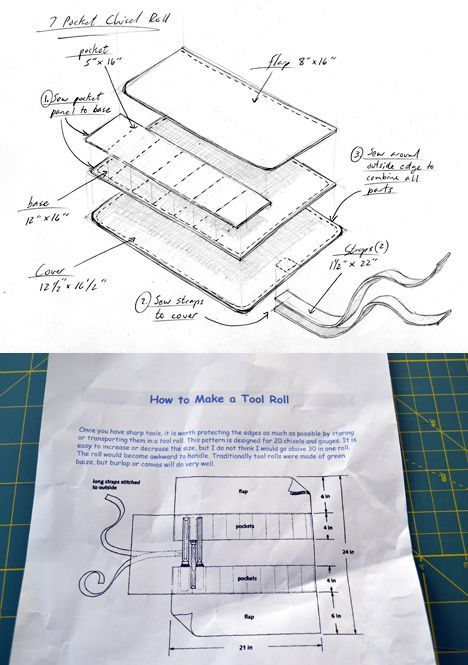 tool roll plan: if you have access to a sewing machine with a decent amount of power (to punch through canvas or duck), it's a s...