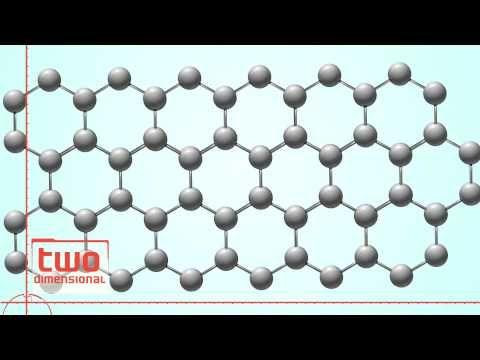 ChemMatters - Graphene: The Next Wonder Material? From Byte Sized Science http://www.youtube.com/user/BytesizeScience