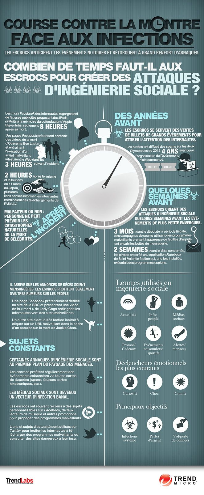 Course Contre La Montre Face Aux Infections