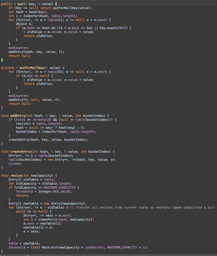 25 best java codes images on Pinterest Java, Technology and - k amp uuml chen in u form