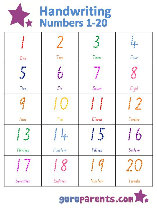 1000+ ideas about Number Chart on Pinterest | 100 chart, Hundreds ...
