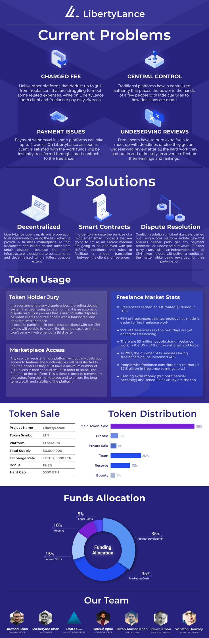 one-pager 2