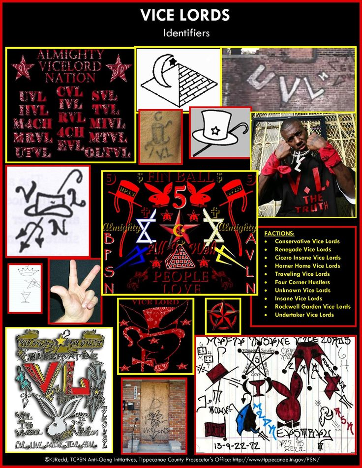 A collage of tattoos and identifiers of the Vice Lords gang.