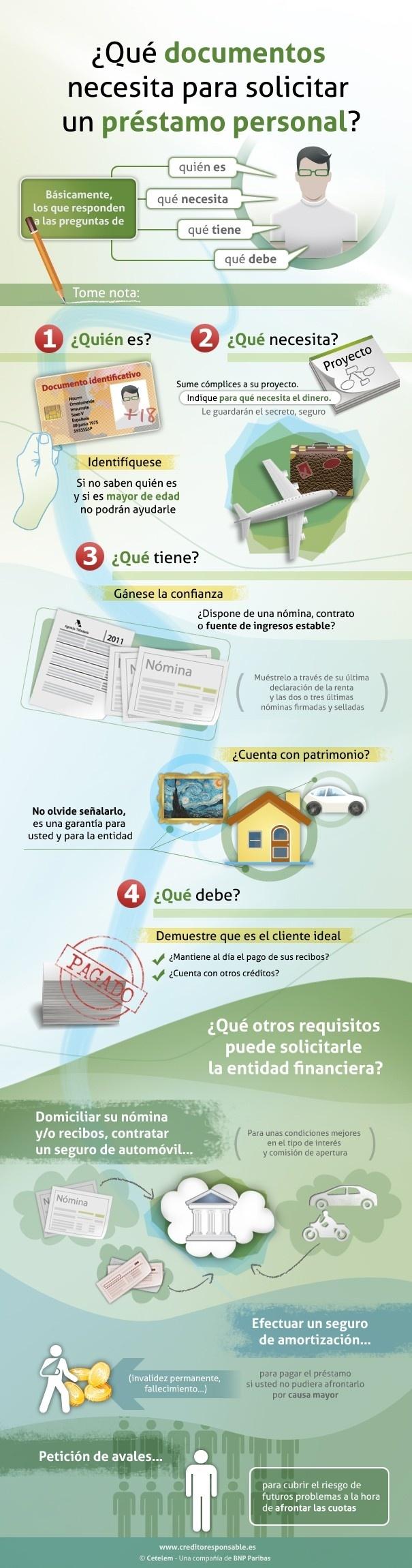 Documentos para solicitar un préstamo personal