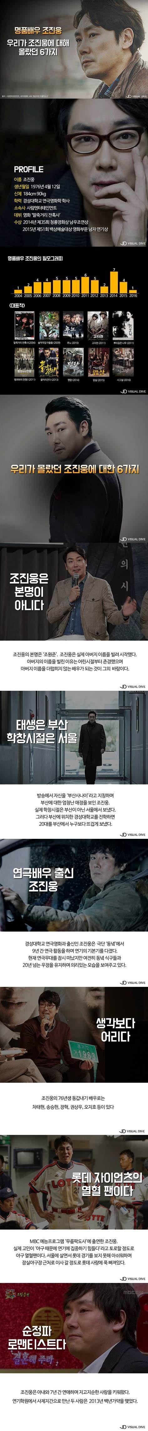 '시그널' 절대 카리스마 조진웅에 대해 몰랐던 6가지 [카드뉴스] #actor / #cardnews ⓒ 비주얼다이브 무단 복사·전재·재배포 금지