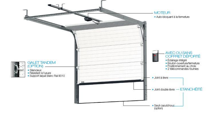 meer dan 1000 idee n over porte de garage sectionnelle op. Black Bedroom Furniture Sets. Home Design Ideas