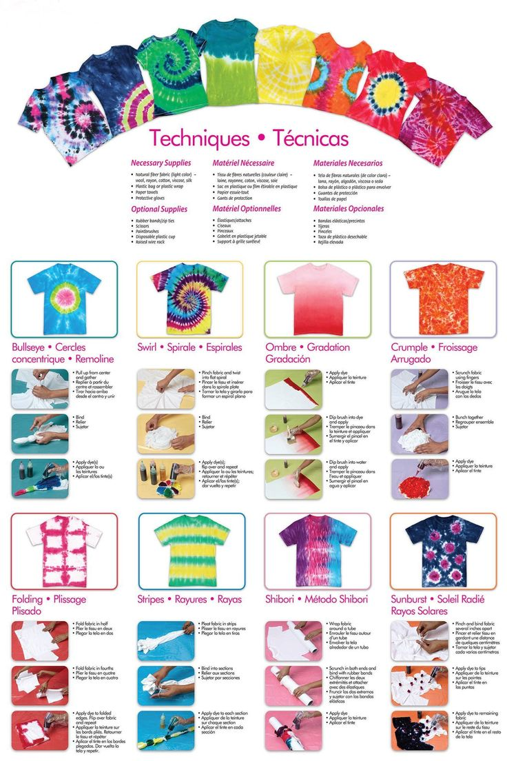 The 25 best diy fashion tie dye kit ideas on pinterest diy tie tips and techniques awesome chart to help get started with tie dye fun and funky colors nvjuhfo Images