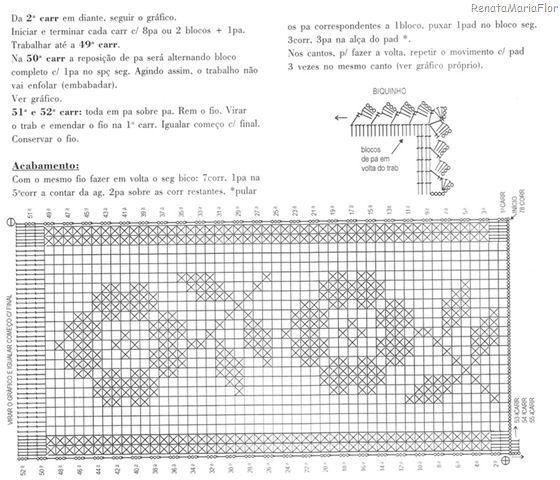 Tapete de Barbante Flor em Crochê Filé - Crochê On Line - Gráficos, Paps e Vídeoaulas