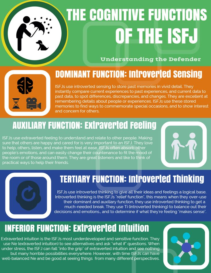 A new infographic to celebrate some of the most generous people in the MBTI world!