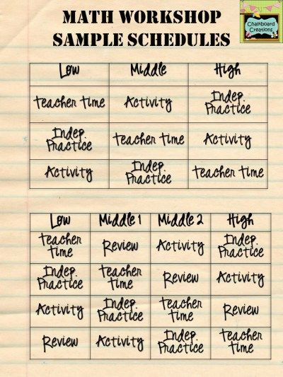 Check out this blog post about how to organize and schedule Math Workshop! Includes an easy to follow sample schedule!