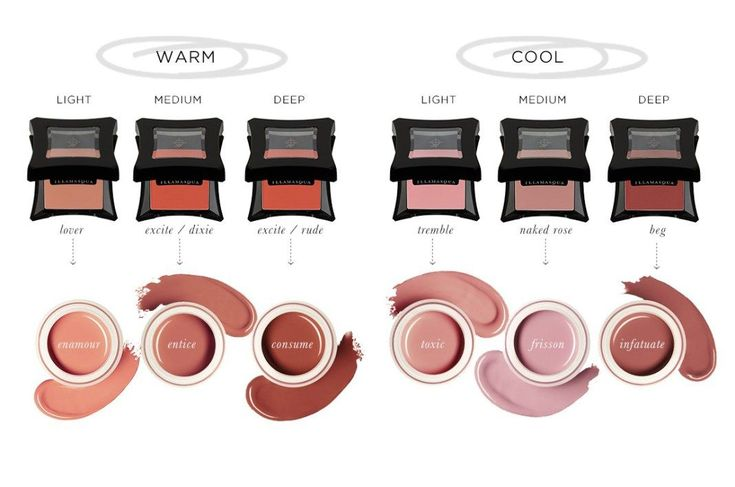 Tutorial Illamasqua Colour Veil Jelly Blusher Blushermakeup Blusher Color Veil Summer Makeup