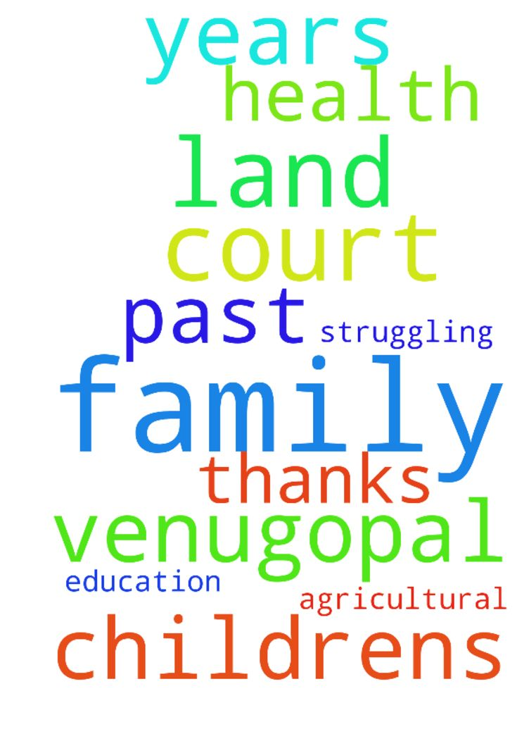 The Prayer request for My family and - The Prayer request for My family and childrens education health and i am struggling for agricultural land past 7 years in court these are to be in prayer for us to pray  Thanks  Venugopal Posted at: https://prayerrequest.com/t/jAP #pray #prayer #request #prayerrequest