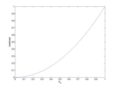 Likelihood function - Wikipedia, the free encyclopedia