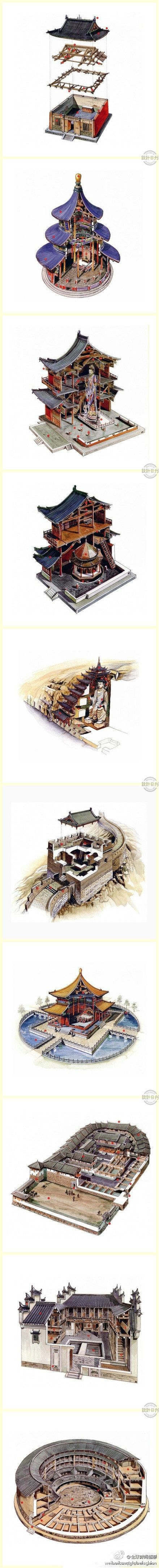 Ancient Chinese architecture is an art form that incorporates geography, climate changes, religion, culture, and customs into a single structural expression that is both unique and functional. The quadrangle, Hui style architecture, and Hakka Tulou are traditional types of Chinese…