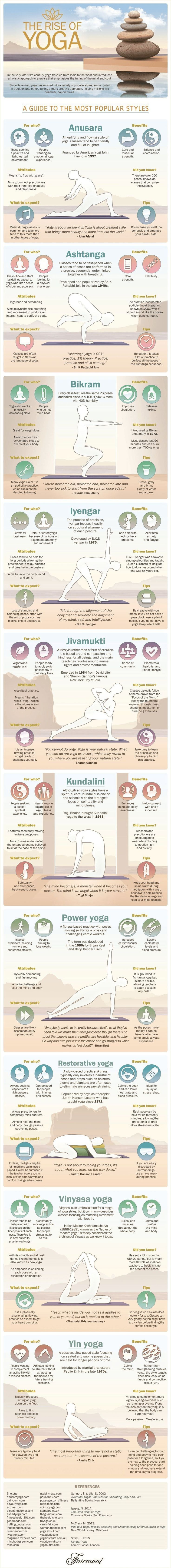 Yoga got your head spinning? A quick guide to which type might be your perfect match.   Fit Bottomed Girls Get the best of yoga poses and position for quick weight loss and fit body. Click here to learn more - http://fitnesssnap.com