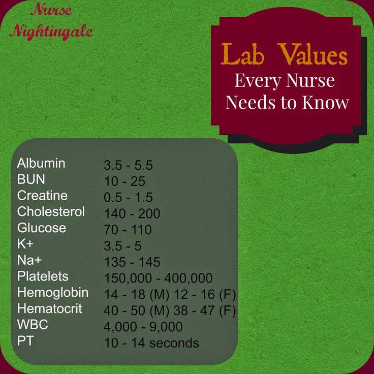Nurse Nightingale: Lab Values Every Nurse Needs to Know. Blog full of tips for nursing students and new nurses!!