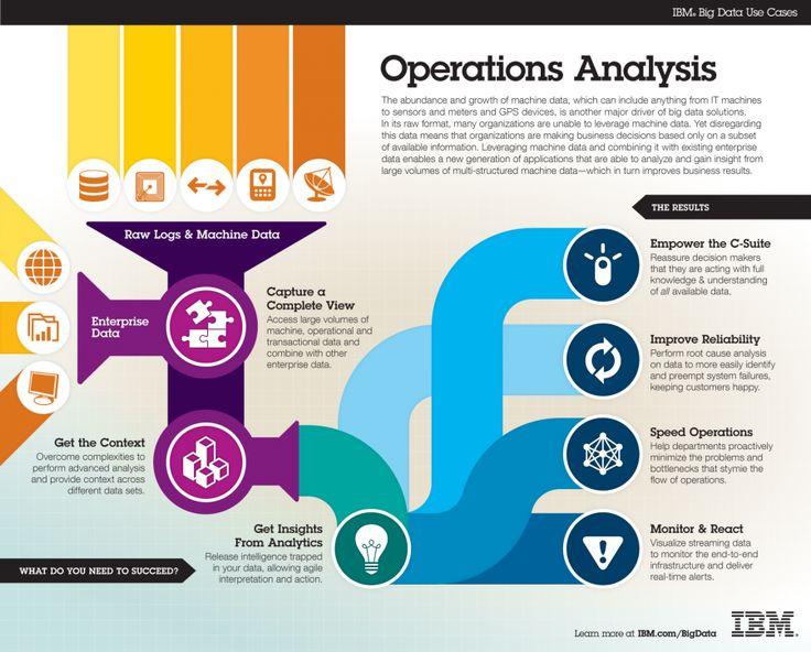Infographic Oracle Big Data  Google   Big Data