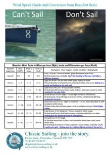 Wind Speed Guide and Conversion from Beaufort Scale to Knots, mph and kph - Click to Print