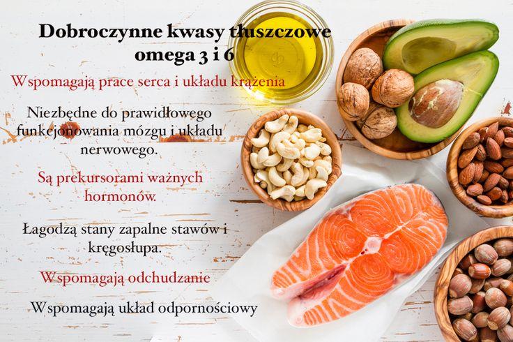 Kwasy tłuszczowe omega 3 i 6 są zdrowe i występuję w organizmie w równowadze. Przewaga omega 6 prowadzi do przewlekłych alergii i stany zapalnych. Dlaczego? #omega6 #zdrowawaga #dieta #LCHF #omega3