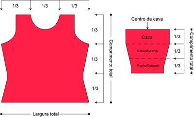 proporçoes tricô 1