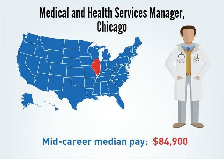 Best Medical Jobs In Usa Images On   Career Options