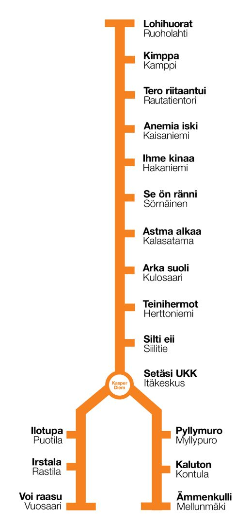 HELSINGIN METROASEMAT ANAGRAMMEINA * Miten tehdä metromatkasta mielenkiintoisempi? No tietenkin luomalla uudet asemien nimet sekoittamalla niidenkirjaimet. Hyvää matkaa!