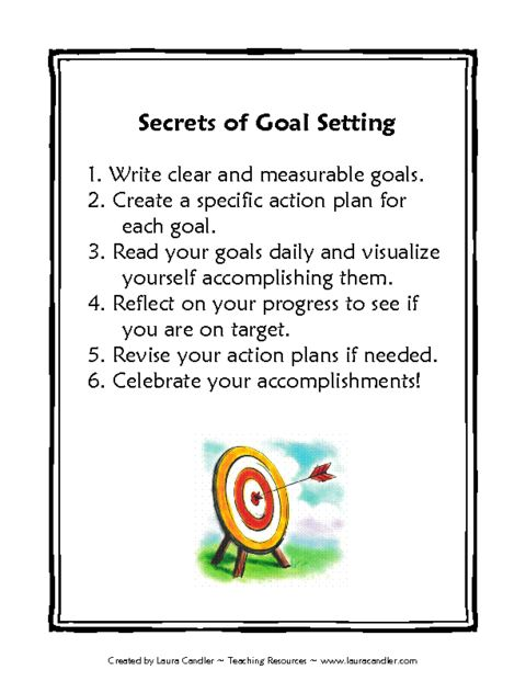 Best Goals Images On   Goal Settings Goal Setting