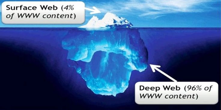 Deep Web, Sisi Paling Mengerikan dari Internet