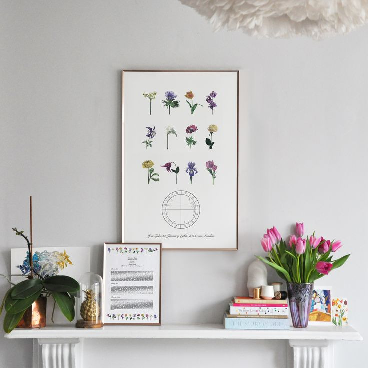 A NOTHS collaboration between botanical artist, Lale Guralp and Astrologer, Francesca Oddie. Delightful gifts for births and birthdays that explain and explore the horoscope. This is a great gift for a new baby, big birthday, wedding, christining or any Magic Moment that you would like to capture. There are a few ways to display the charts as illustrated in the images, either around the chart or above in rows. Very simple to make this selection when you order. 140gsm Astrology Stars, Unique Gifts, Great Gifts, Birth Chart, New Baby Products, Birthdays, Gallery Wall, Display, In This Moment