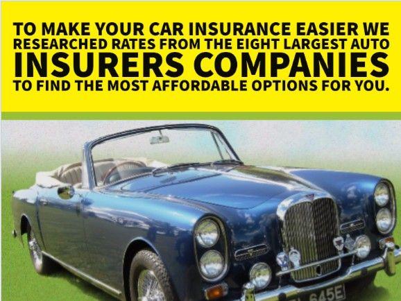 Pin On Cheap Car Insurance Charlotte Nc