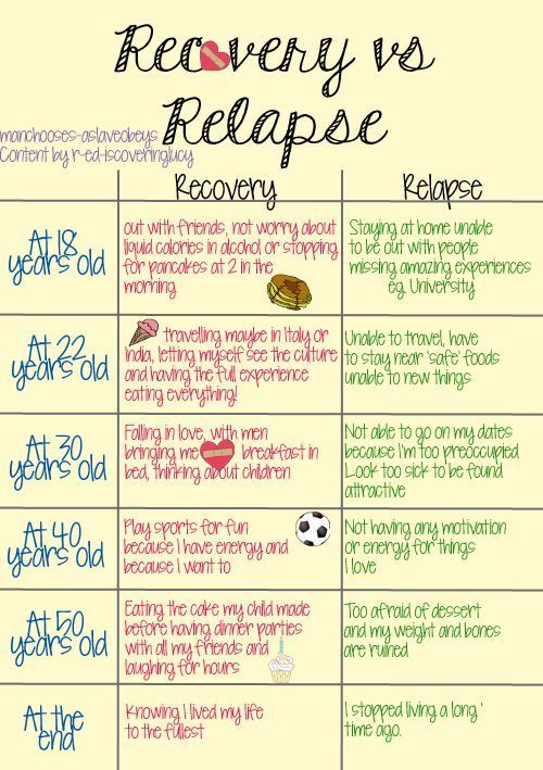 How to Write a Relapse Prevention Plan