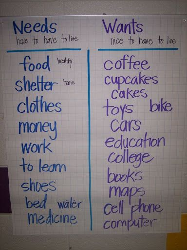 Charts, Graphs & Classroom Pictures - Jennifer Jones - Picasa Web Albums