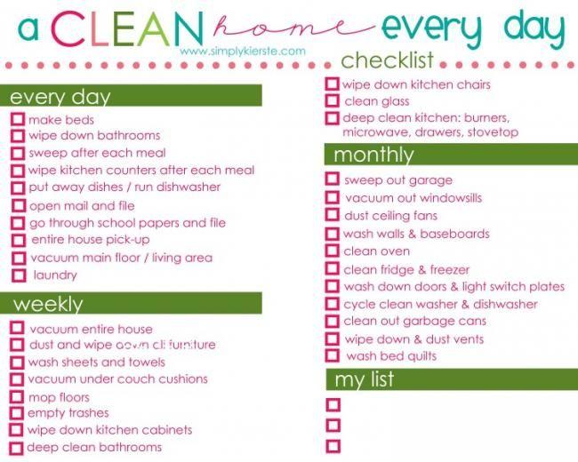 Una Idea casa limpia todos los días Lista de verificación