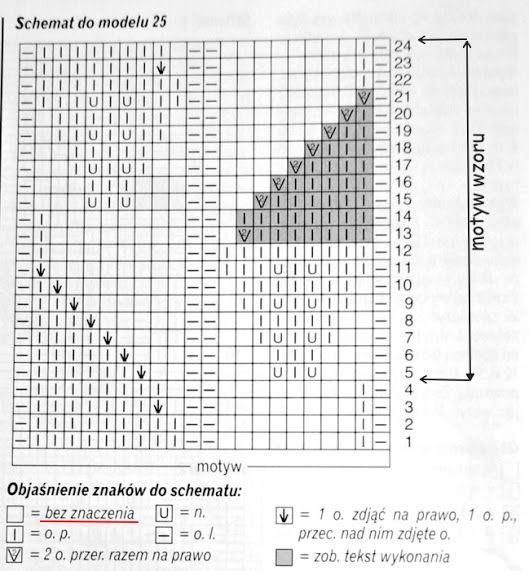 zdzid - schematy wzorów