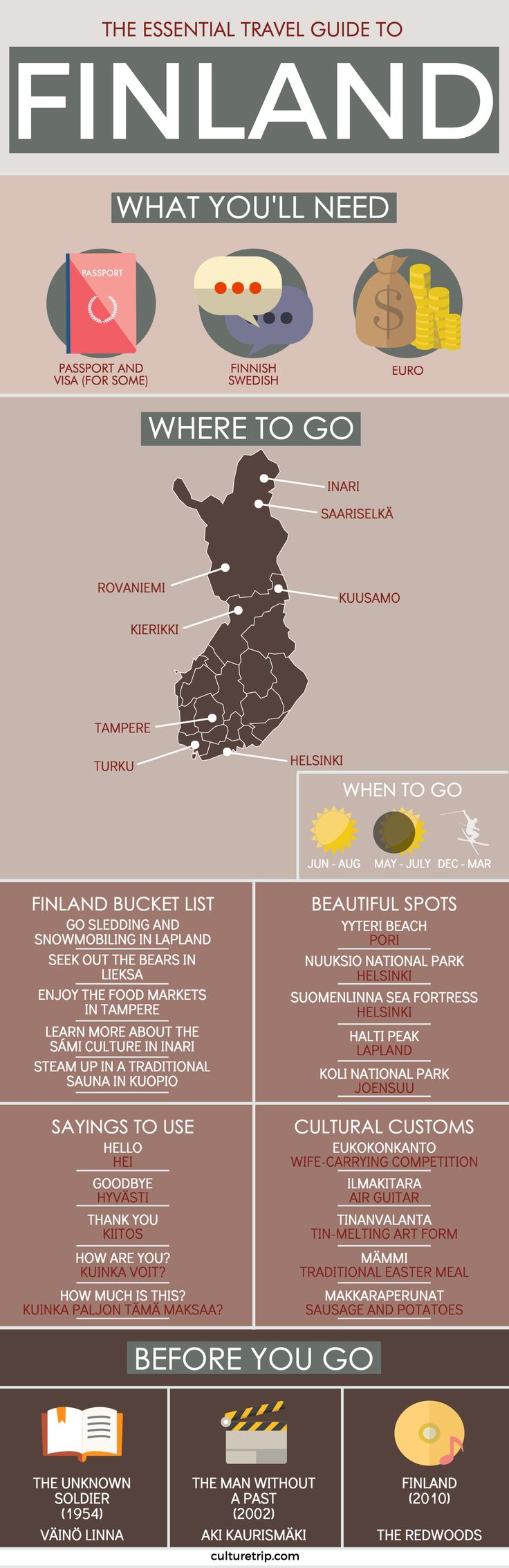 Finland Travel Guide by the Culture Trip.