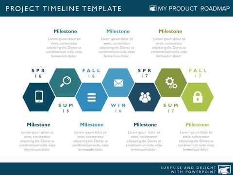 sample project plan ppt