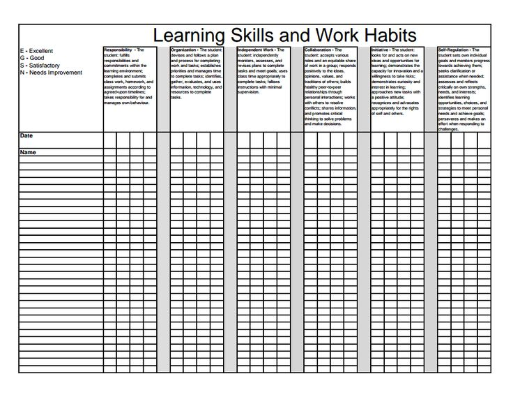 Learning Skills and Work Habits.pdf