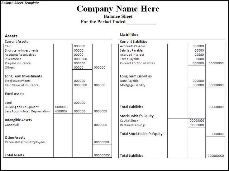 balance sheets examples put Printable Pinterest – Blank Balance Sheet Template