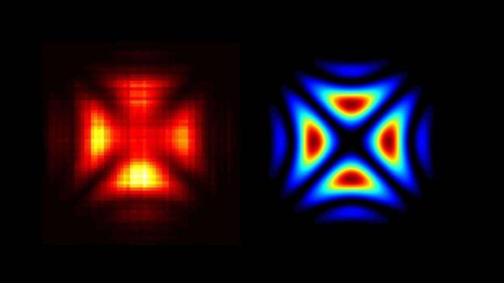 En 2016, investigadores descubrieron que la forma de un fotón de luz se asemejaba a la antigua cruz solar de Mesopotamia. Algunos años antes, los científicos introdujeron la teoría del Amplituhedron. Si duplicamos y hacemos girar un Amplituedro, formamos un Merkabah, y la sombra de un Merkabah forma