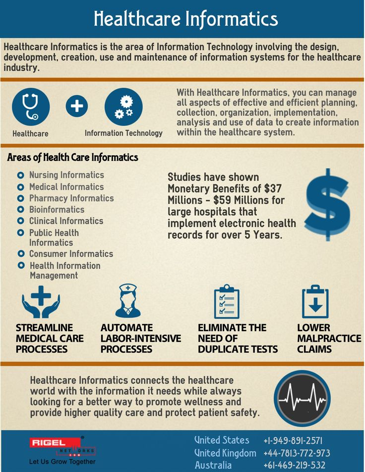Know about Healthcare Informatics - an area of IT involving the design, development, creation, use & maintenance of information systems for the Healthcare industry | Informative infographics by Rigel Networks