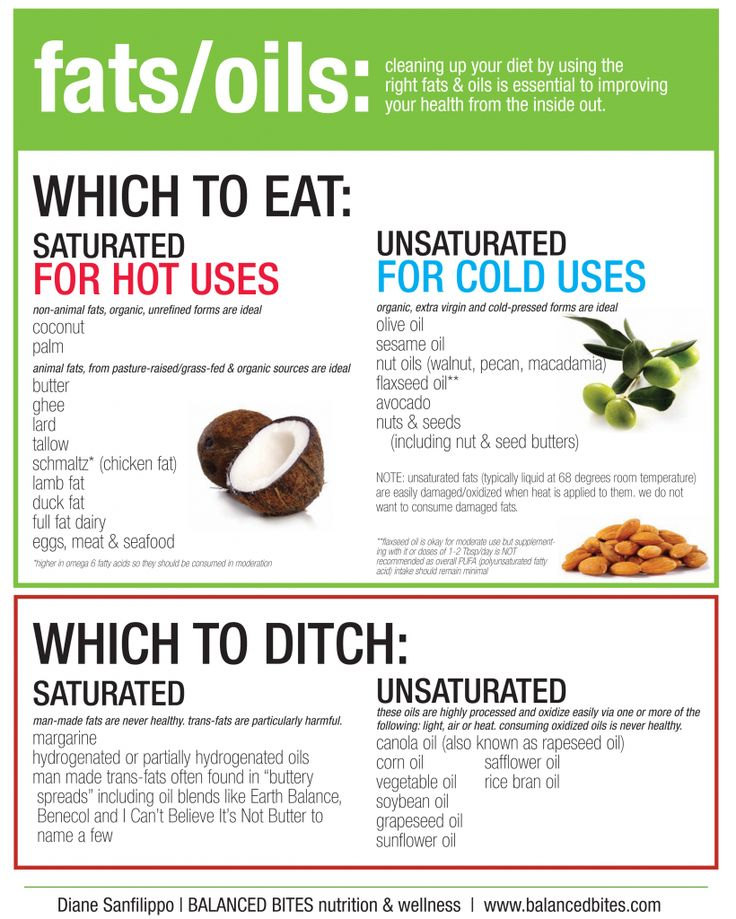 140 best images about The 6 Essential Nutrients on Pinterest ...